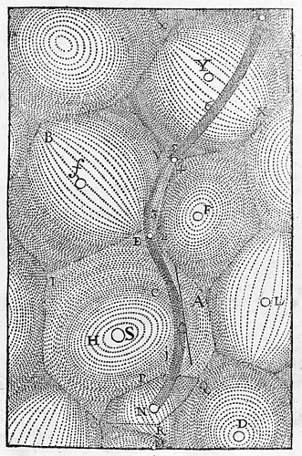 424px-Descartes_system_of_vortices_Wellcome_M0006150